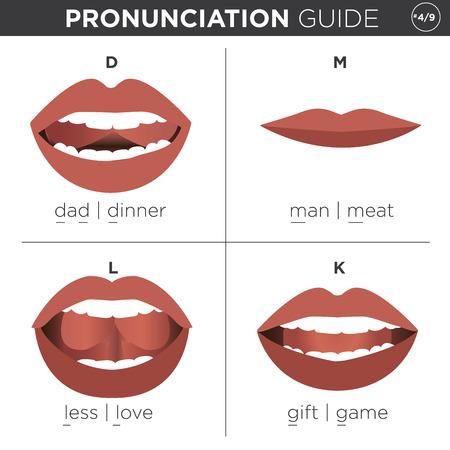 Pronuncia visiva guida con la bocca mostrando modo corretto di pronunciare suoni inglesi Vettoriali