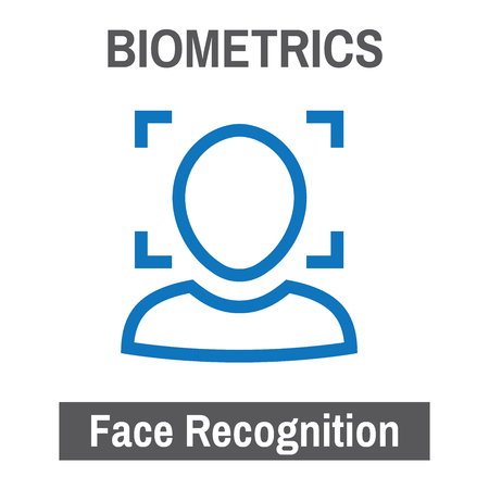 Biometrische Scanning Facial Recognition