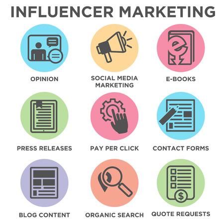 Influencer Marketing Icon Set with Social Media, CRM, Analytics, etc Reklamní fotografie - 70305992