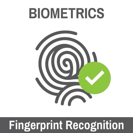 authentication: Biometric Scan - Hand or Fingerprint