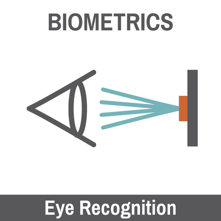 biometric: Biometric Scanning - Eyeball Recognition