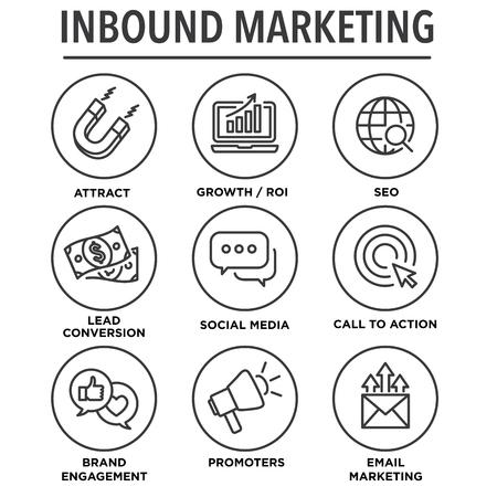 Inbound Marketing Vector Iconos con crecimiento, ROI, llamada a la acción, seo, conversión de plomo, medios de comunicación social, atraer, compromiso de marca, promotores, campaña, smm Foto de archivo - 77852584
