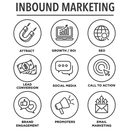 Inbound Marketing Vector Icons with growth, roi, call to action, seo, lead conversion, social media, attract, brand engagement, promoters, campaign, smm Reklamní fotografie - 77852584