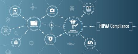 En-tête de bannière Web de conformité HIPPA w Ensemble d'icônes médicales et texte
