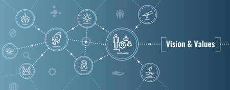 Visie en waarden Web Header Banner met verbinding, groei, focus en kwaliteit