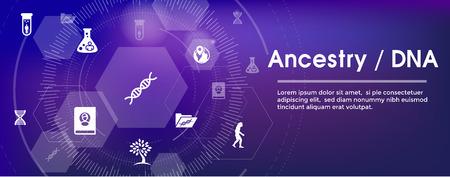 Bannière web de jeu d'icônes d'ascendance / généalogie avec album d'arbre généalogique, fiche familiale, etc.