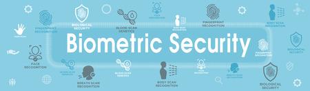 Banner web de escaneo biométrico con ADN, huella digital, escaneo de voz, código de barras de tatuaje, etc.