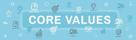 Icône de contour des valeurs fondamentales avec la personne et les idées de collaboration / réflexion en-tête de bannière Web