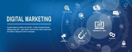 Banner web de marketing entrante digital con iconos vectoriales con CTA, crecimiento, SEO, etc.
