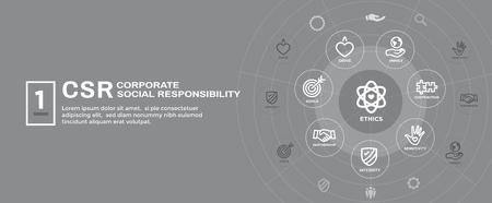 Conjunto de iconos de banner web de responsabilidad social RSC y banner de encabezado web con honestidad, integridad, colaboración, etc.