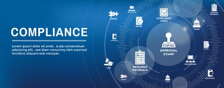 Banner web de cumplimiento con un conjunto de iconos que muestra que una empresa pasó la inspección