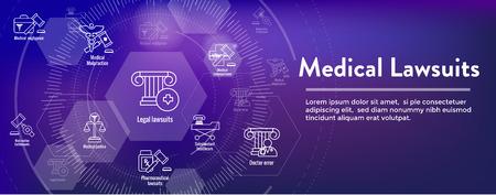 Web-Banner für medizinische Klagen mit Symbolsatz für Pharmazeutika, Nachlässigkeit und medizinisches Fehlverhalten