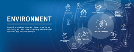 Temas ambientales encabezado web banner w reciclaje, etc conjunto de iconos
