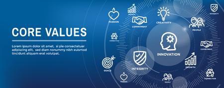 Icona di contorno valori fondamentali con intestazione banner web persona e idee di collaborazione / pensiero