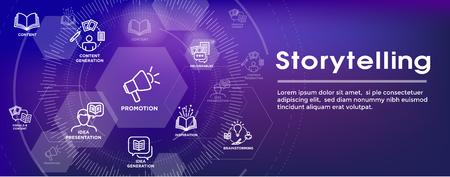 Storytelling Web Banner & Icon Set with Writing, speech bubbles, etc Vektorové ilustrace