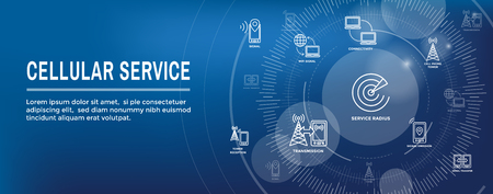 Mobile Cellular Service Web Header Banner with Cellphone Towers & Service area Banque d'images - 108452587
