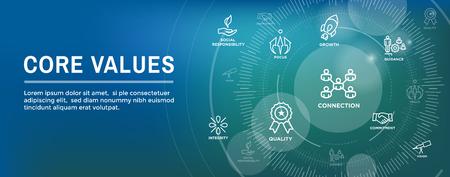 Image de bannière d'en-tête Web de valeurs fondamentales avec intégrité, mission, jeu d'icônes