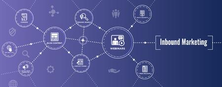 CTA、成長、SEOなどを持つデジタルインバウンドマーケティングウェブバナーwベクトルアイコン
