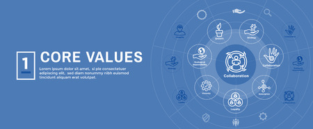 Core Values Web Header Banner image - Integrity, Mission, etc Icon Set Stockfoto - 113541761