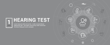 Hearing Test - Hearing Aid or loss  Sound Wave Images Set Web Header Banner