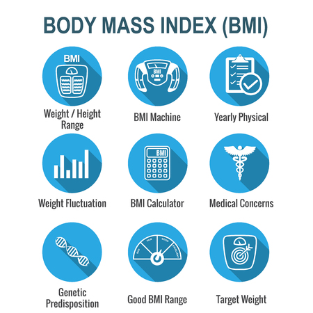 BMI  Body Mass Index Icons w scale, indicator, and calculator
