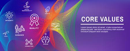 Image de bannière d'en-tête Web des valeurs fondamentales avec jeu d'icônes d'intégrité, de mission, etc.