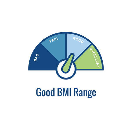 BMI  Body Mass Index Icon w image portraying weight balance