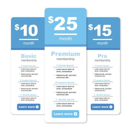 Gráfico de precios y membresía premium con diferentes opciones y planes