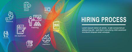 El conjunto de iconos del proceso de contratación y el banner de encabezado web