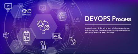 Set di icone DevOps con banner intestazione Web Dev Ops Vettoriali