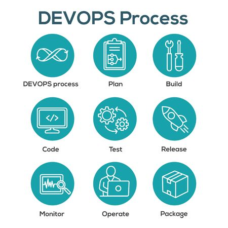 DevOps Icon Set - Plan, Build, Code, Test, Release, Monitor, Operate and Package Ilustrace