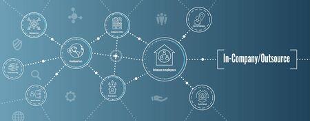 In-Company w Outsource Icon Set con banner de encabezado web