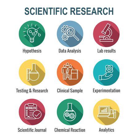 Conjunto de iconos de proceso científico: hipótesis, análisis, etc.