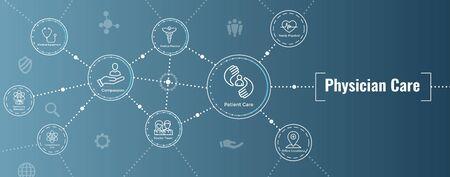 Arzt-Pflege-Icon-Set und Web-Header-Banner