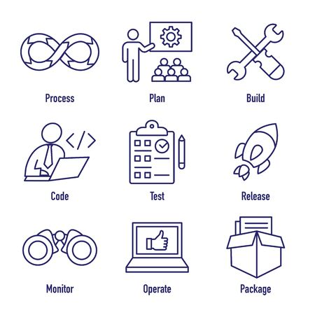 Development Operations and Life Cycle - DevOps Icon with process, build etc Stock fotó - 143228605