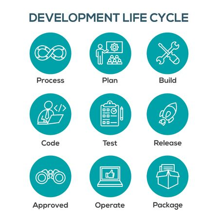 Development Operations and Life Cycle - DevOps Icon with process, build etc Vecteurs
