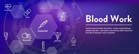 Blood testing work icon set and aweb header banner 矢量图像