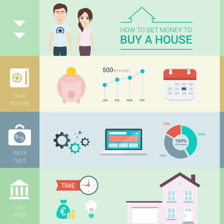 mortgage: Mortgage Payment Infographic. Includes Man, Woman, House and Different Sources of Family Income. Vector Flat Illustration.