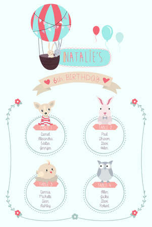 Child Birthday Seating Chart, Plan or Map, Which Encompasses All Table Assignments in One Sign and Helps People to Find Their Seats.