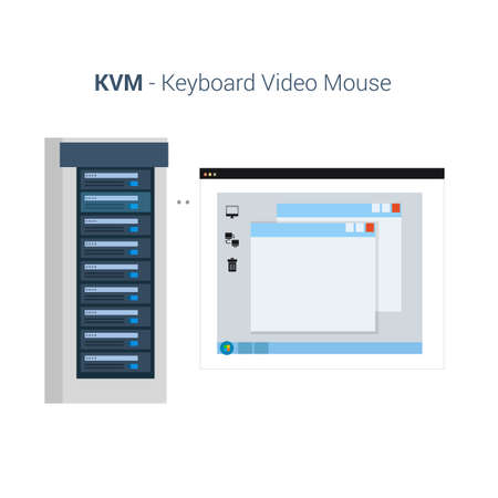Keyboard Video Mouse or KVM