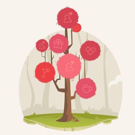 date tree: online Date tree
