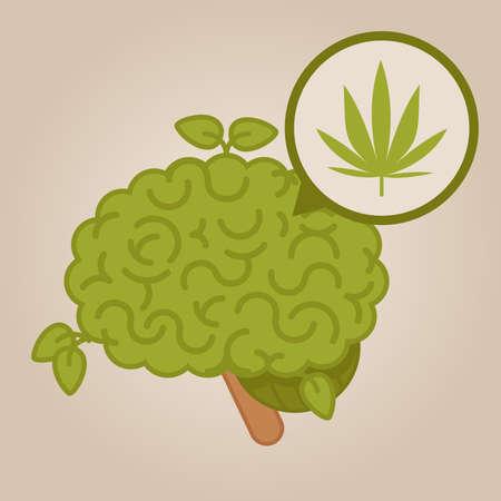 marihuana: eco friendly brain: marihuana