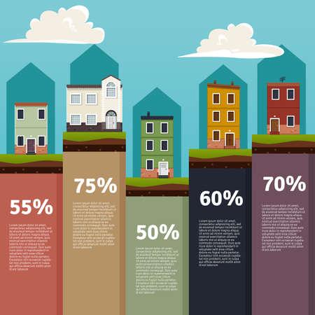 houses: Houses infographics
