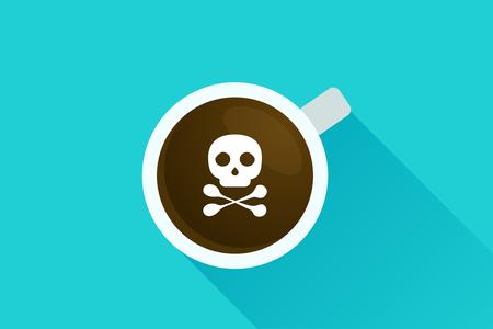 contamination: Deadly coffee