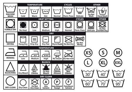 istruzione: etichette di cura tessili e simboli di lavaggio lavanderia impostati