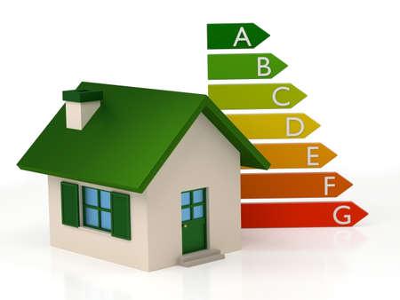 house energy: Energy efficency