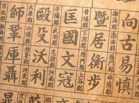 tabellare: Contesto della cinese almanacco