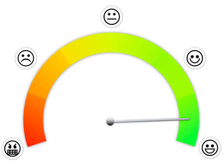 Gauge with different sections for satisfaction concept for customer survey