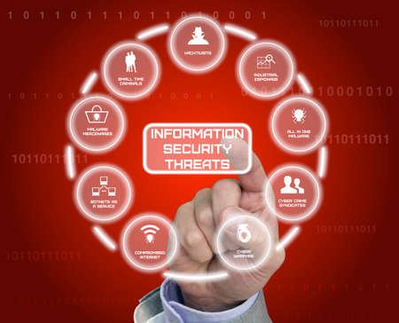threats: Nine most severe future Information security threats drawn by a hand infographic Stock Photo