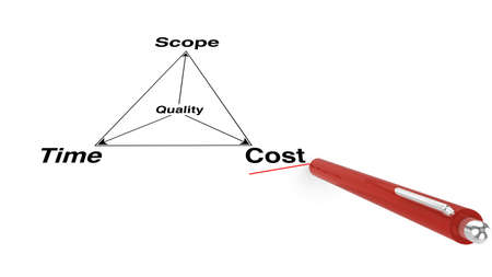 requirement: Project management triangle with pen on white
